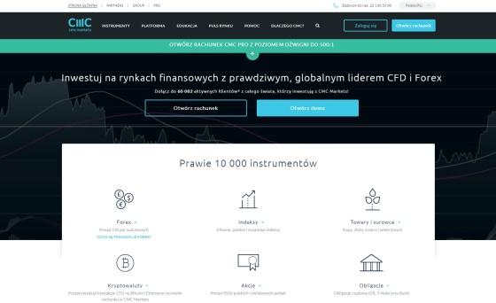 CMC Markets - wygląd strony głównej