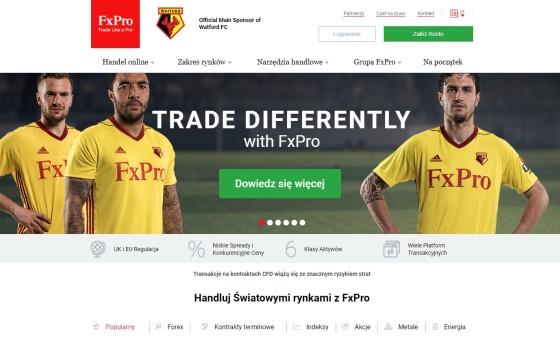 FxPro - wygląd strony głównej